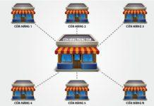 Quản lý chuỗi cửa hàng thời trang hiệu quả cho người mới bắt đầu