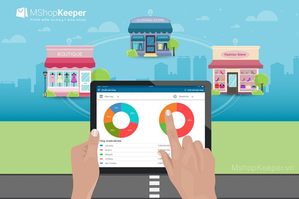 Phần mềm quản lý bán hàng tốt nhất cho chuỗi cửa hàng