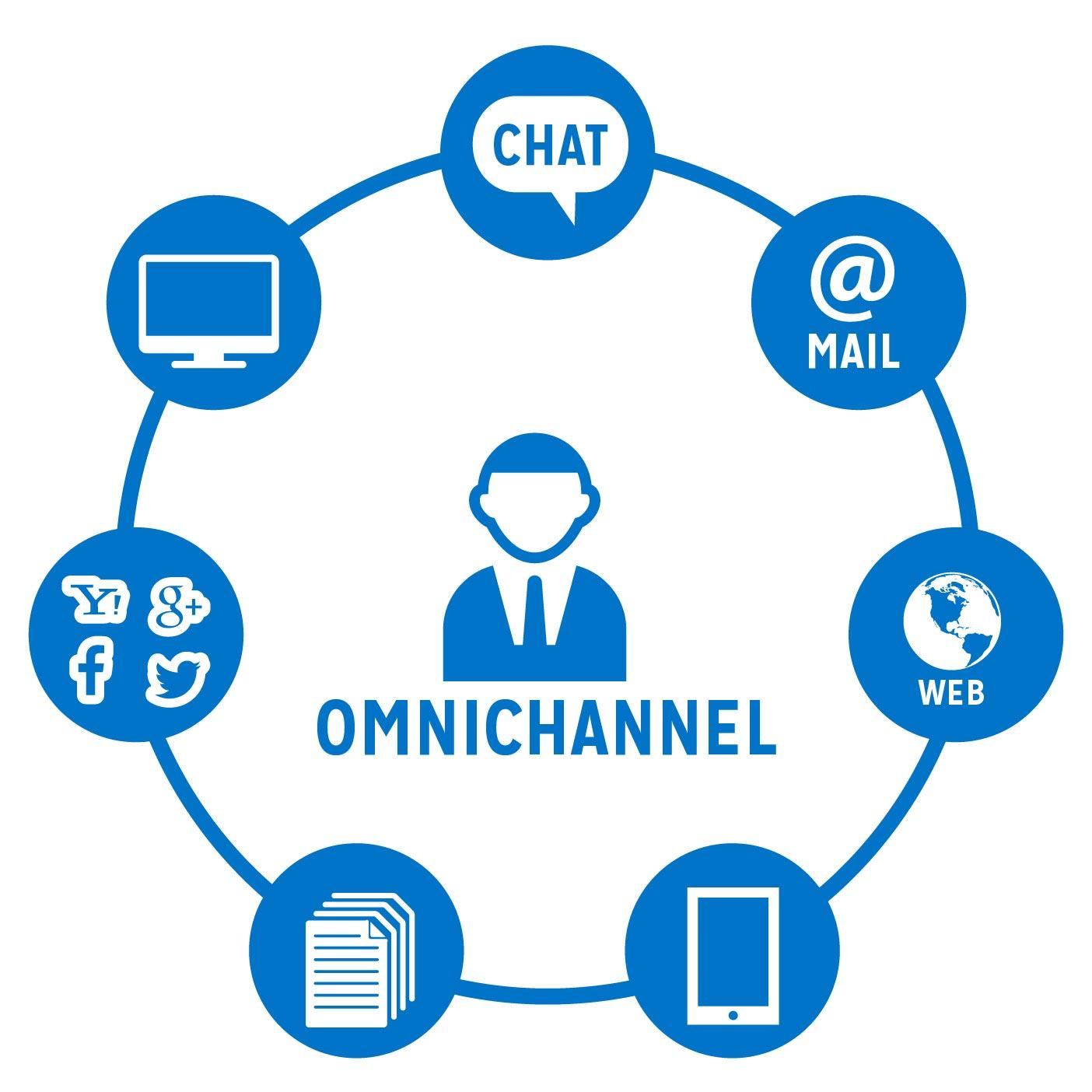 bán hàng đa kênh thu hút khách hàng