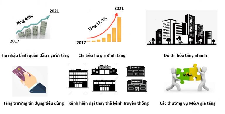 Triển vọng tích cực trong xu hướng bán lẻ đa kênh tại Việt Nam